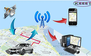 GSM Based GPS Vehicle Tracking System Easy Project-2019