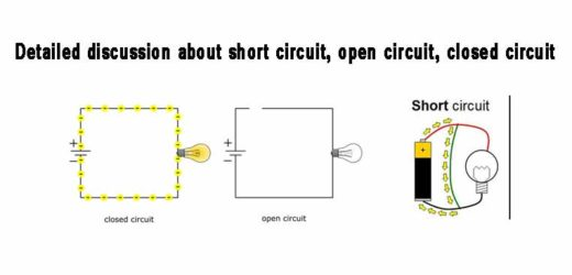 Discussion About Short Circuit | Open Circuit | Closed Circuit