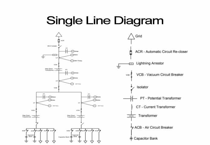 Basic Concepts About Single Line Diagrams |  Power System