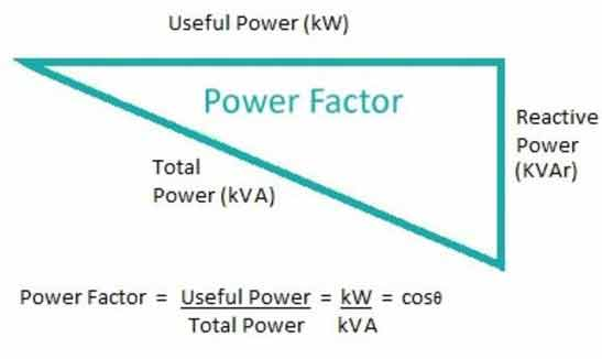 power factor questions and answers