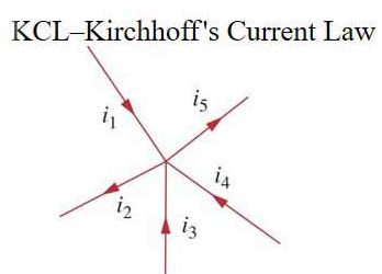 Details Discuss Of KCL – Kirchhoff's Current Law- ICEEET