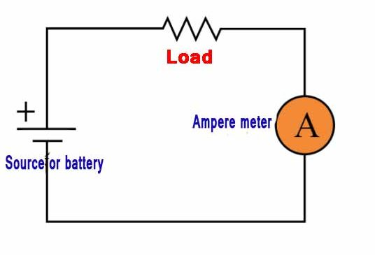 power voltage current