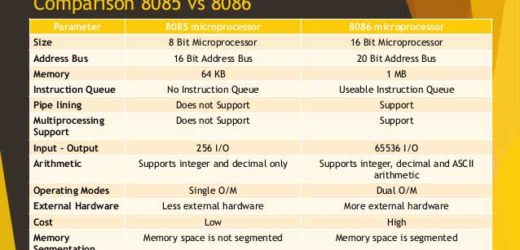 Difference Between 8085 and 8086 Microprocessors
