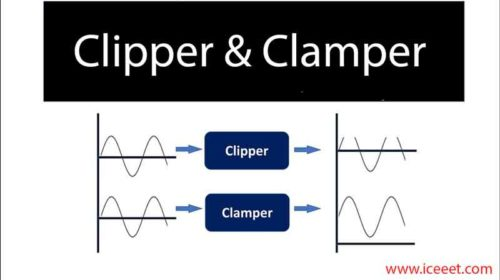 Clipper And Clamper | Types Of Clipper And Clamper | Application