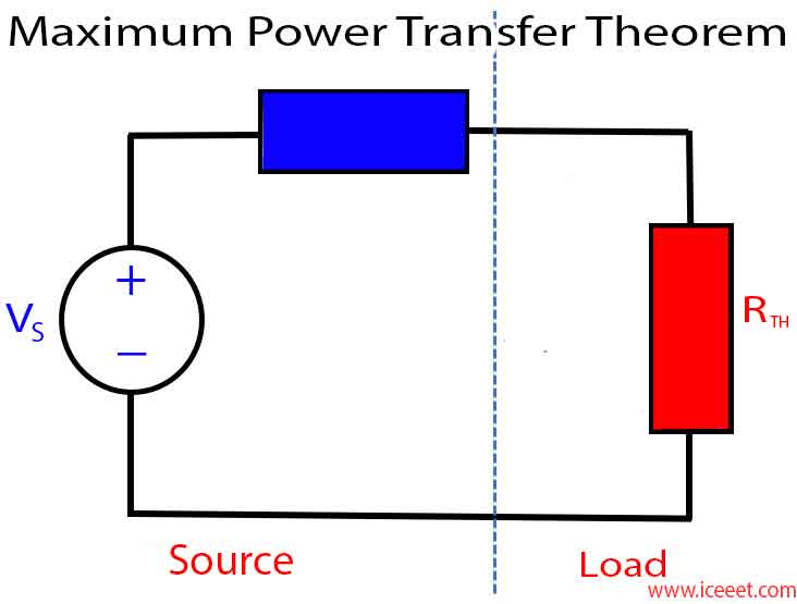 Maximum Power Transfer Theorem|Practical Application|Solving Step